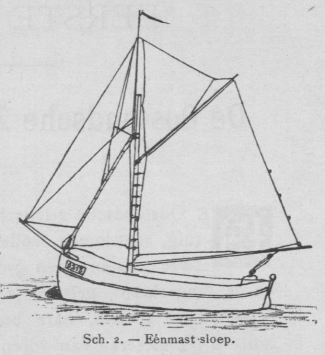 Bly (1902, fig. 02)