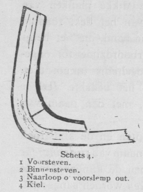 Bly (1902, fig. 04)