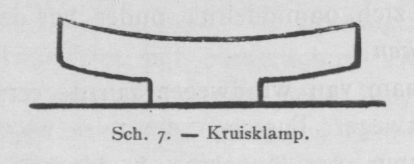 Bly (1902, fig. 07)