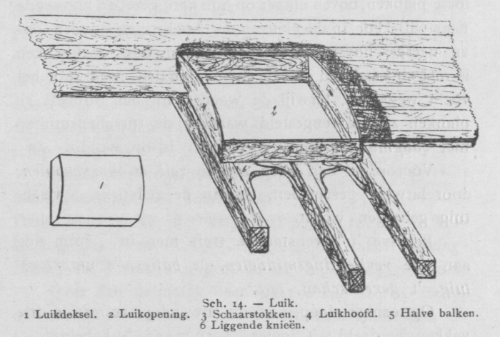 Bly (1902, fig. 14)
