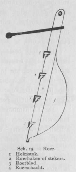 Bly (1902, fig. 15)