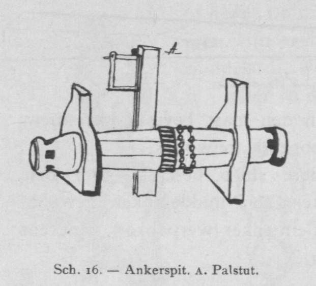 Bly (1902, fig. 16)