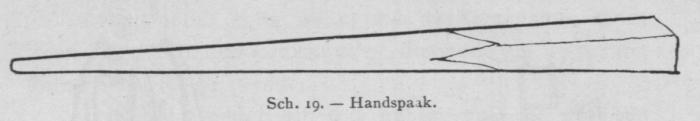 Bly (1902, fig. 19)