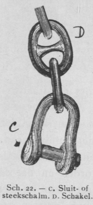 Bly (1902, fig. 22)