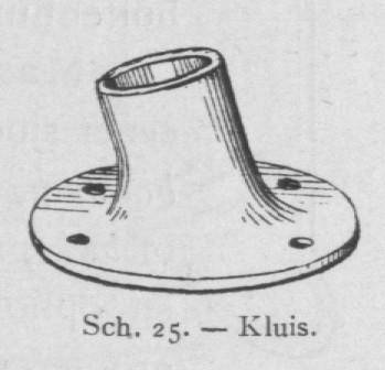 Bly (1902, fig. 25)