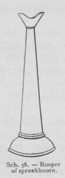 Bly (1902, fig. 58)