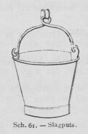 Bly (1902, fig. 61)