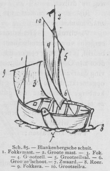 Bly (1902, fig. 85)