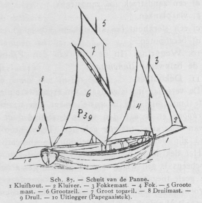 Bly (1902, fig. 87)