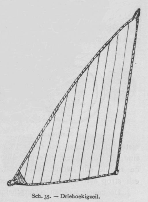 Bly (1902, fig. 35)