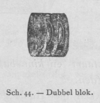 Bly (1902, fig. 44)