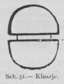 Bly (1902, fig. 51)