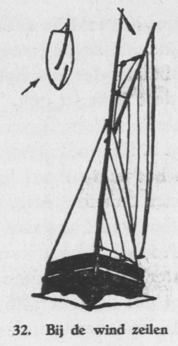 Derolez (1950, fig. 32)