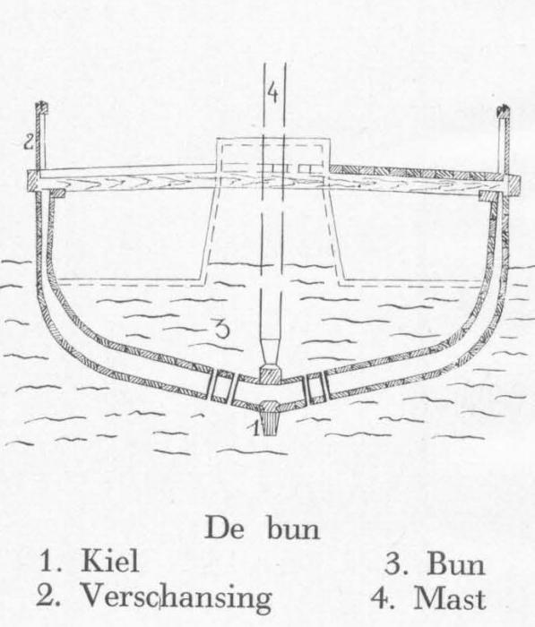 Desnerck (1974, fig. 005)
