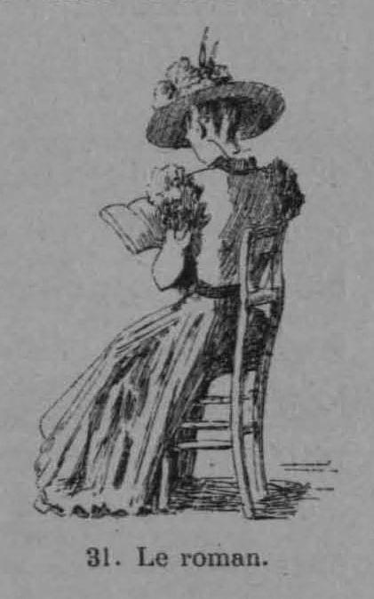 Auguin (1899, fig. 31)