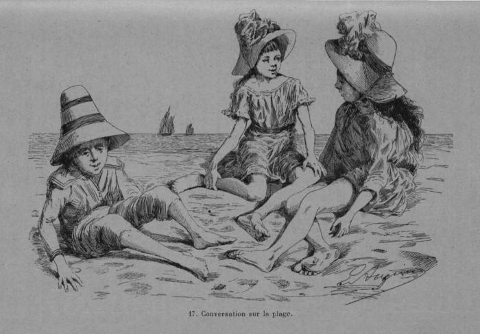 Auguin (1899, fig. 17)