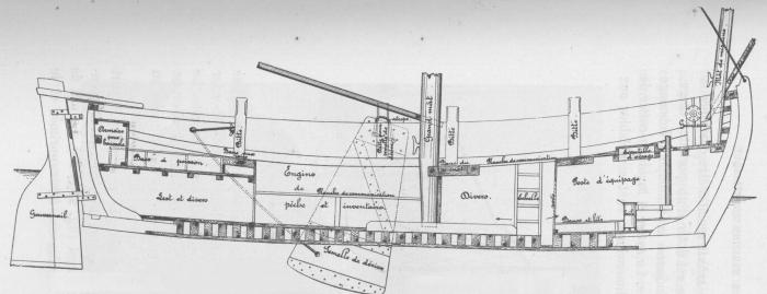 De Zuttere (1909, fig. 21)