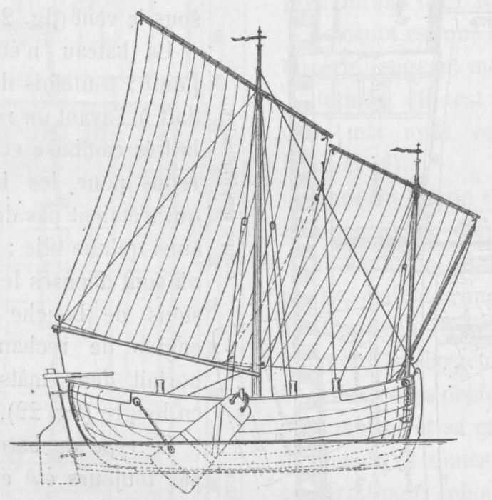 De Zuttere (1909, fig. 22)