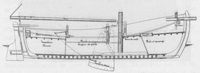 De Zuttere (1909, fig. 25)