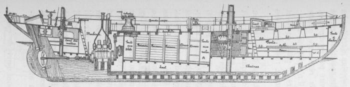De Zuttere (1909, fig. 36)