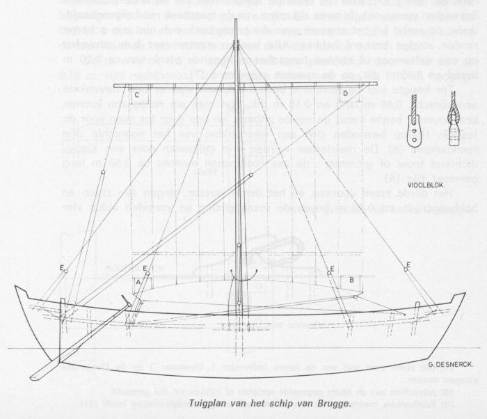 Desnerck (1976, fig. 005)