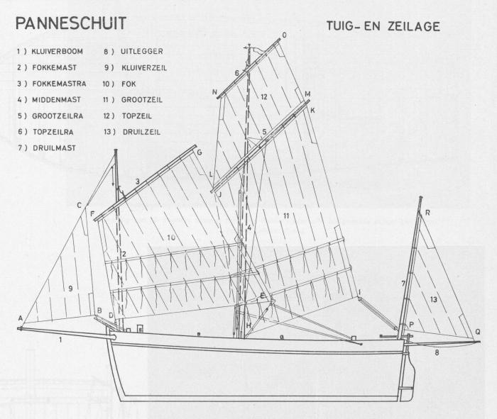 Desnerck (1976, fig. 108)