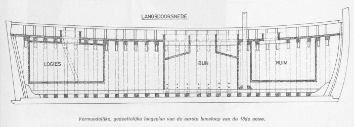 Desnerck (1976, fig. 119)