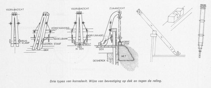 Desnerck (1976, fig. 134)