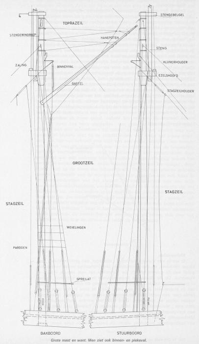 Desnerck (1976, fig. 138)