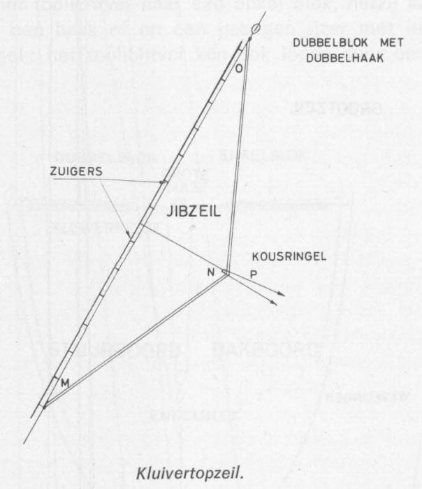 Desnerck (1976, fig. 139)