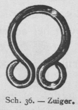 Bly (1902, fig. 36)