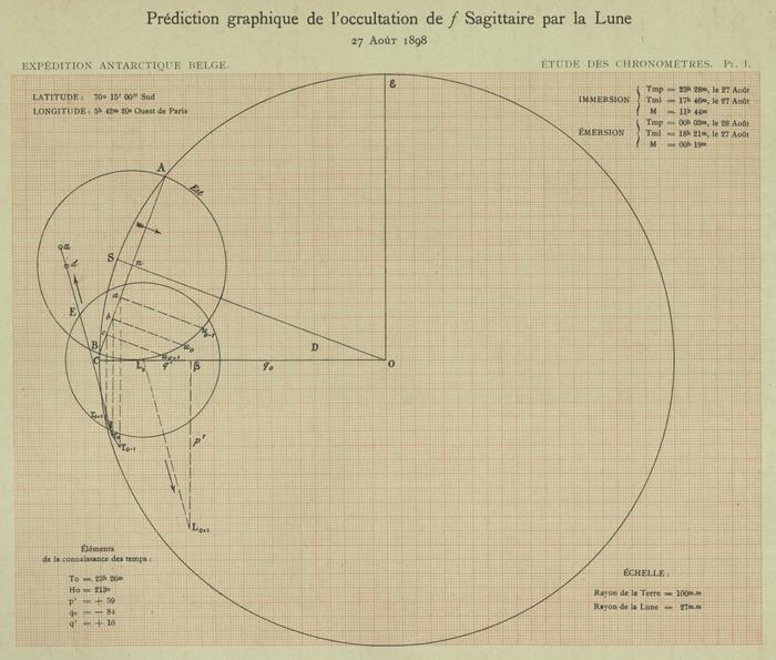 Lecointe (1901 deel 2, pl. 1)