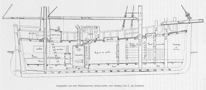 Desnerck (1976, fig. 164)