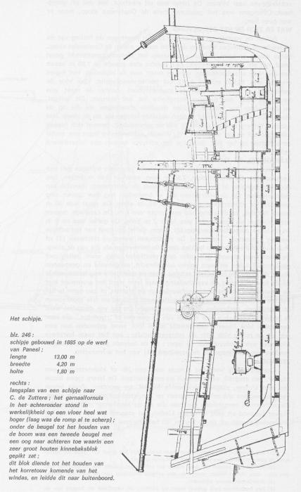 Desnerck (1976, fig. 217)