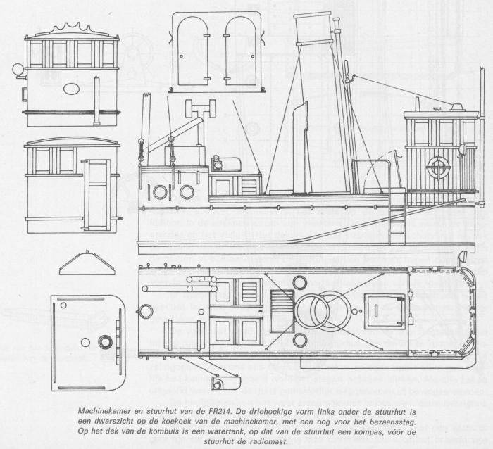 Desnerck (1976, fig. 259)
