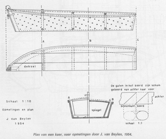 Desnerck (1976, fig. 348)