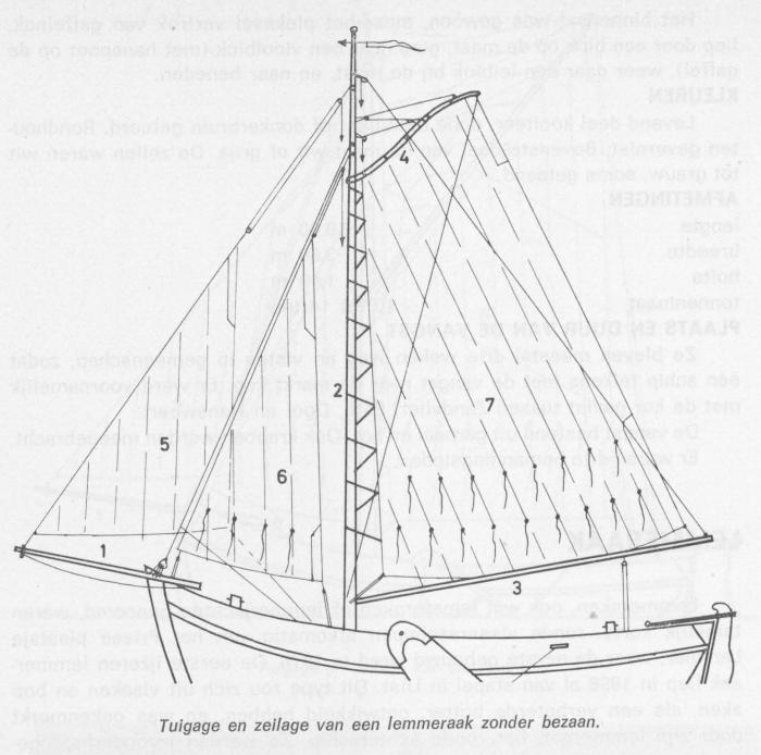 Desnerck (1976, fig. 368)