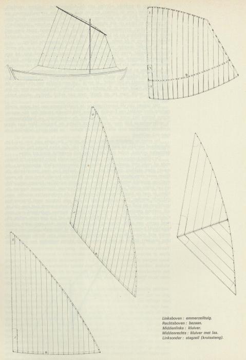 Desnerck (1976, fig. 476)