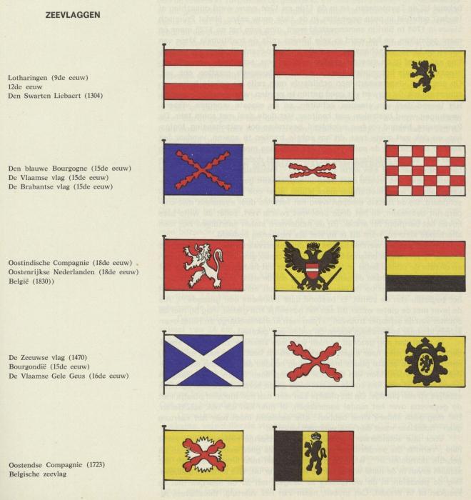 Desnerck (1976, fig. 477)