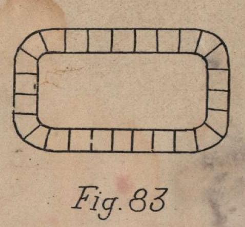 De Jonghe (1912, fig. 83)