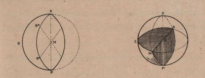De Jonghe (1912, fig. C)
