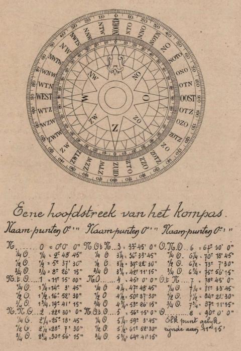 De Jonghe (1912, fig. I)
