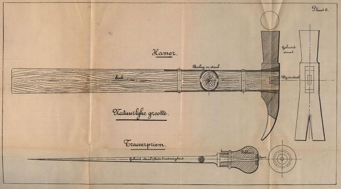 De Borger (1901, pl. 2)