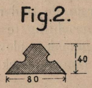 De Borger (1901, fig. 02)