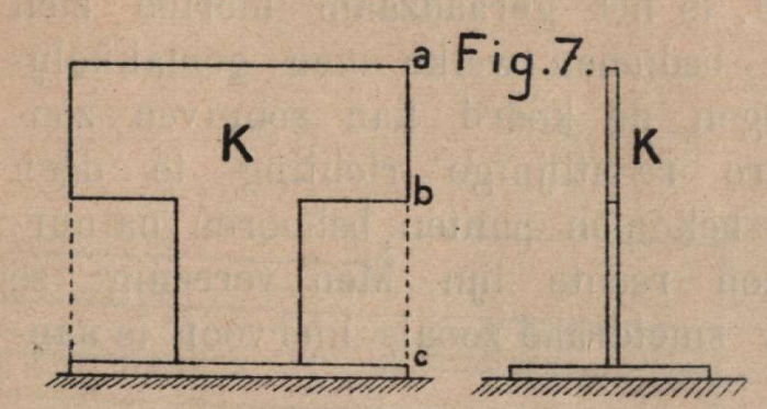 De Borger (1901, fig. 07)