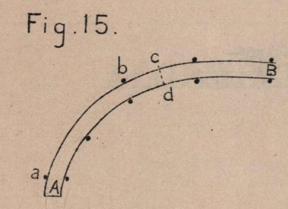 De Borger (1901, fig. 15)