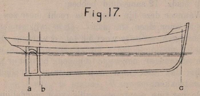 De Borger (1901, fig. 17)