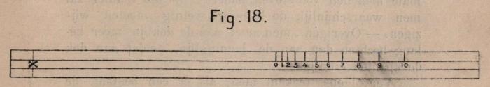 De Borger (1901, fig. 18)