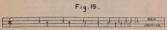 De Borger (1901, fig. 19)