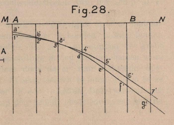 De Borger (1901, fig. 28)